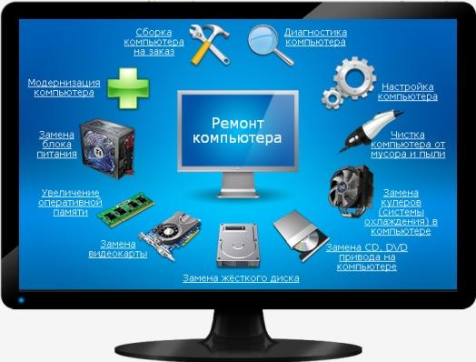 Ремонт компьютеров в перми 276 28 11